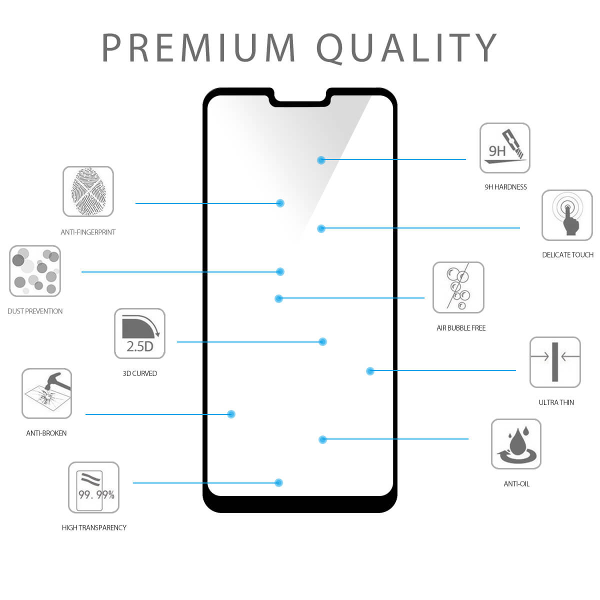 VMAX LG G7 ThinQ 2.5D Full Cover Tempered Glass Screen Protector